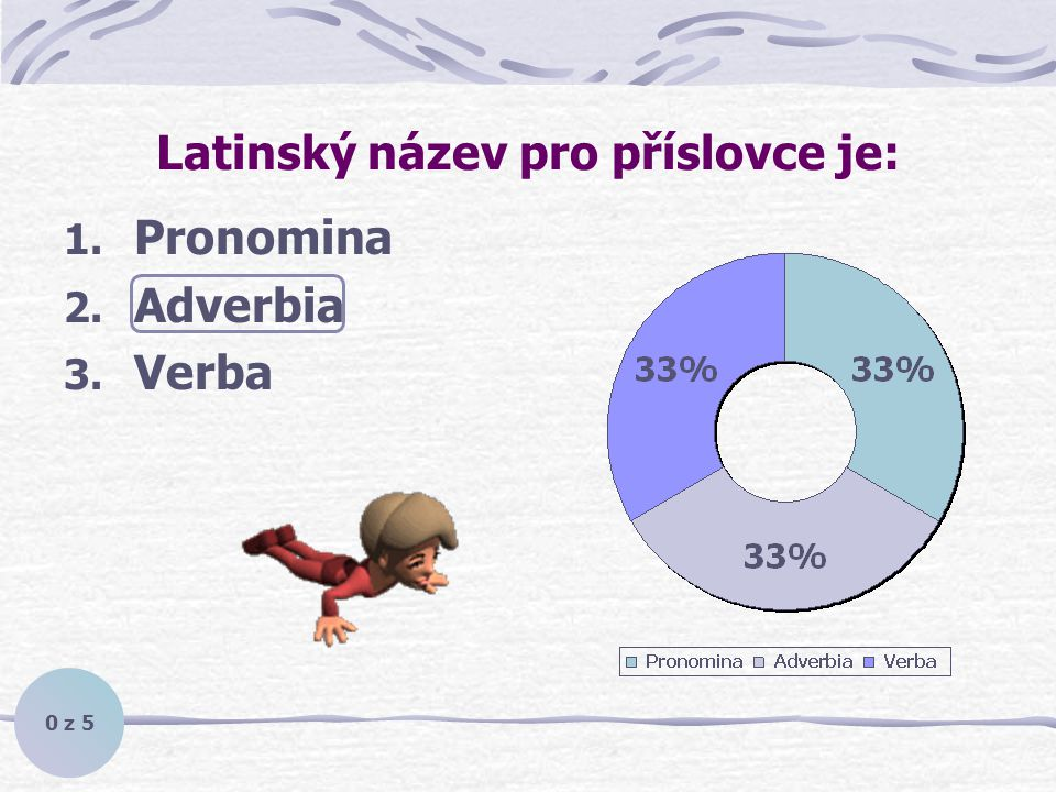 Latinský název pro příslovce je: 0 z 5 1. Pronomina 2. Adverbia 3. Verba