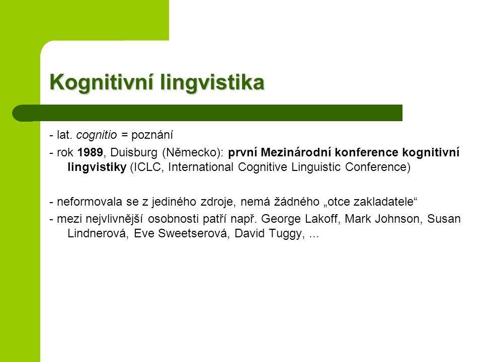 - kognitivní lingvistika je široce interdisciplinární, kontakty s filozofií, psychologií, sociologií, etnolingvistikou,...