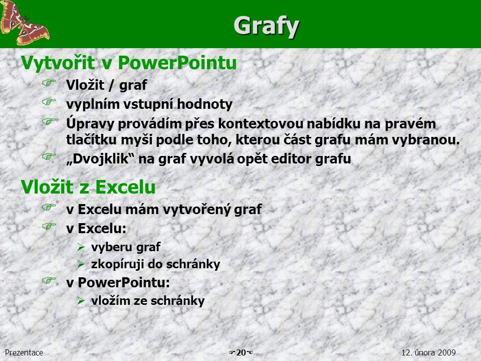 Prezentace  20  12. února 2009Grafy Vytvořit v PowerPointu  Vložit / graf  vyplním vstupní hodnoty  Úpravy provádím přes kontextovou nabídku na p