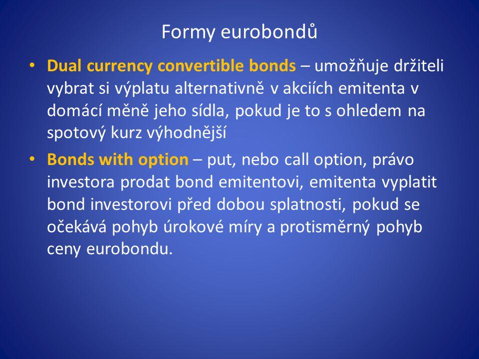 Formy eurobondů Dual currency convertible bonds – umožňuje držiteli vybrat si výplatu alternativně v akciích emitenta v domácí měně jeho sídla, pokud je to s ohledem na spotový kurz výhodnější Bonds with option – put, nebo call option, právo investora prodat bond emitentovi, emitenta vyplatit bond investorovi před dobou splatnosti, pokud se očekává pohyb úrokové míry a protisměrný pohyb ceny eurobondu.