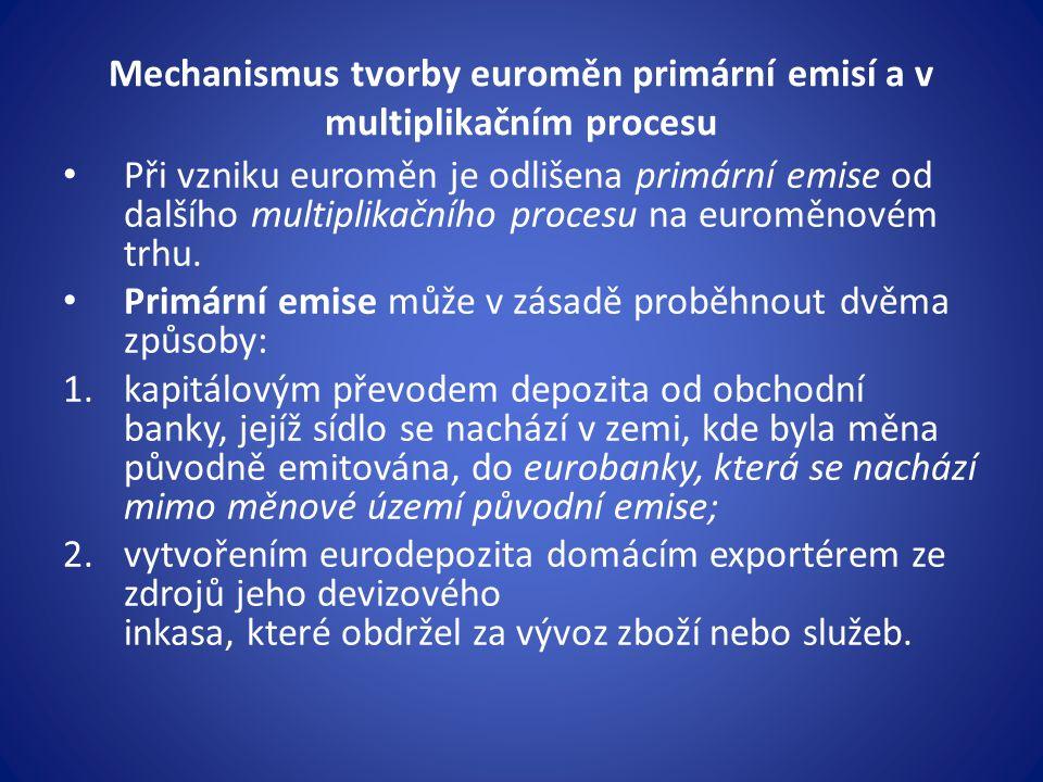 Mechanismus tvorby euroměn primární emisí a v multiplikačním procesu Při vzniku euroměn je odlišena primární emise od dalšího multiplikačního procesu na euroměnovém trhu.