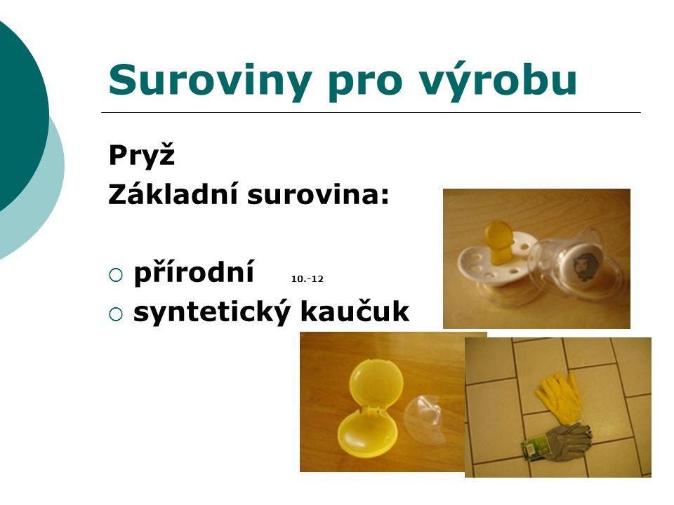 Suroviny pro výrobu Pryž Základní surovina:  přírodní 10.-12  syntetický kaučuk