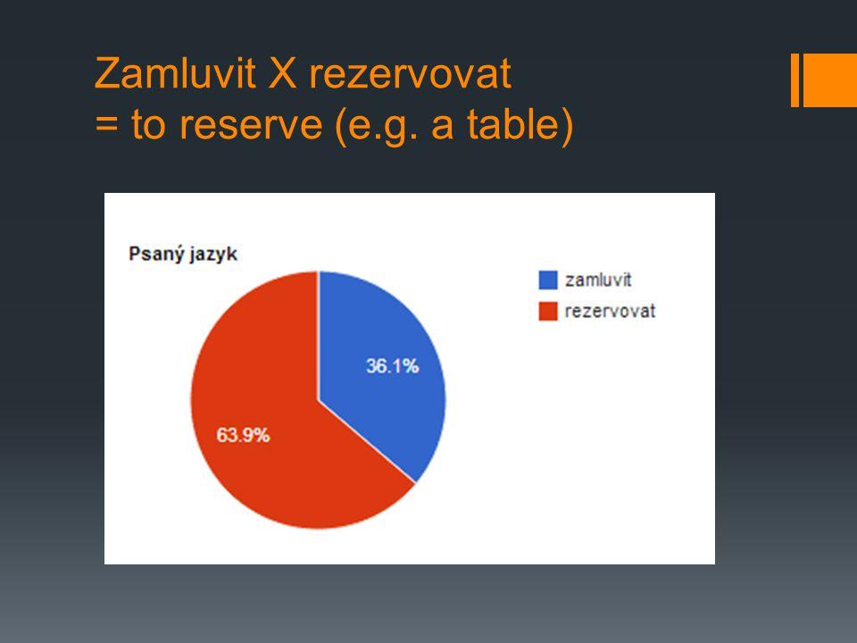Zamluvit X rezervovat = to reserve (e.g. a table)