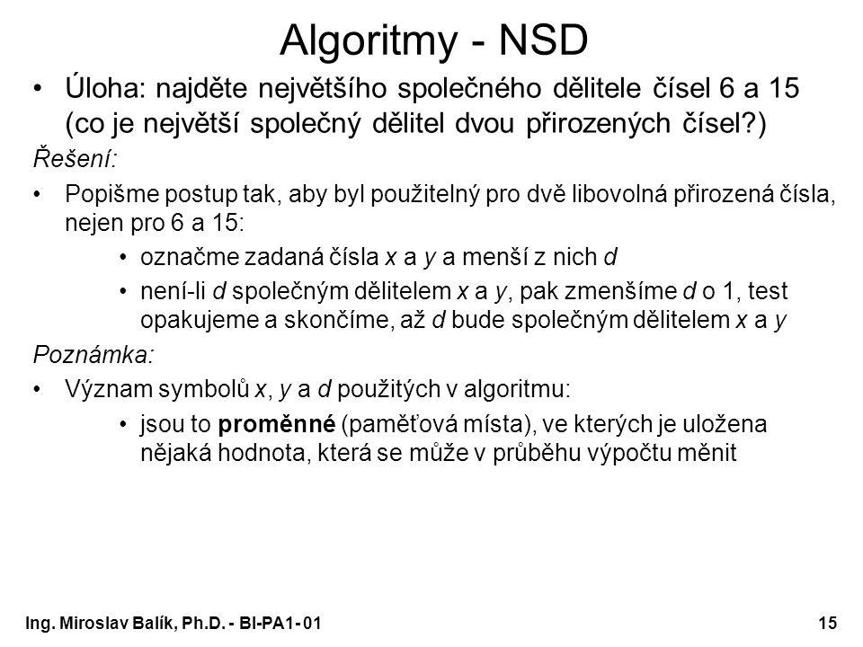 Ing. Miroslav Balík, Ph.D. - BI-PA1- 0115 Algoritmy - NSD Úloha: najděte největšího společného dělitele čísel 6 a 15 (co je největší společný dělitel
