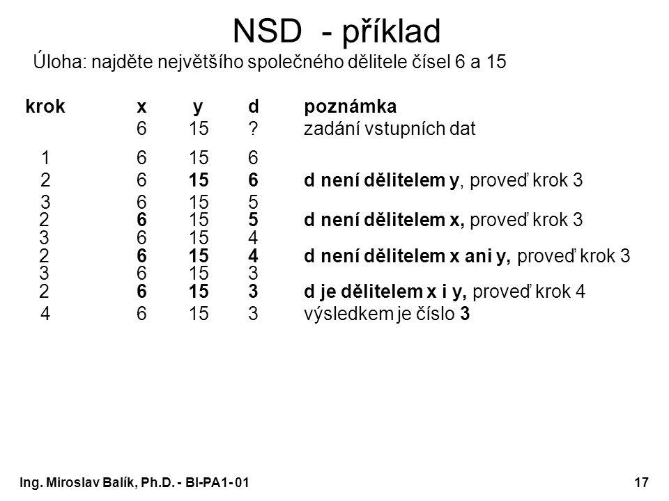 Ing. Miroslav Balík, Ph.D. - BI-PA1- 0117 NSD - příklad Úloha: najděte největšího společného dělitele čísel 6 a 15 krokx ydpoznámka 6 15?zadání vstupn