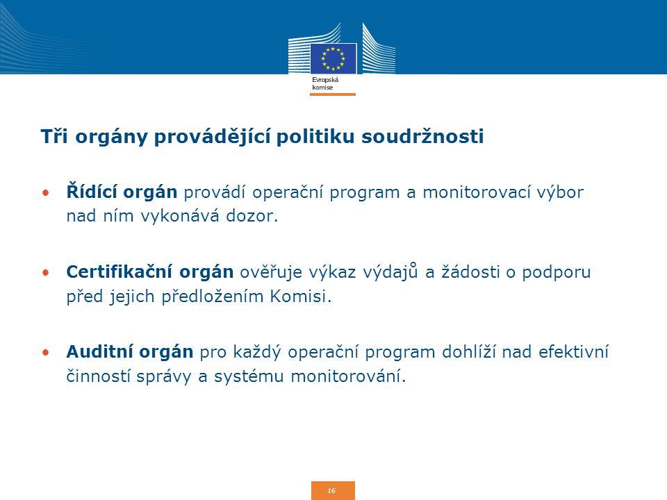 16 Tři orgány provádějící politiku soudržnosti Řídící orgán provádí operační program a monitorovací výbor nad ním vykonává dozor. Certifikační orgán o