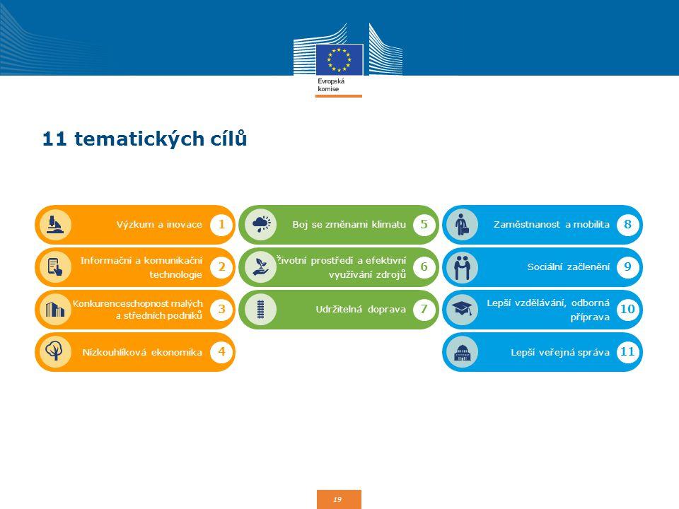 19 Výzkum a inovaceBoj se změnami klimatu Informační a komunikační technologie Konkurenceschopnost malých a středních podniků Nízkouhlíková ekonomika