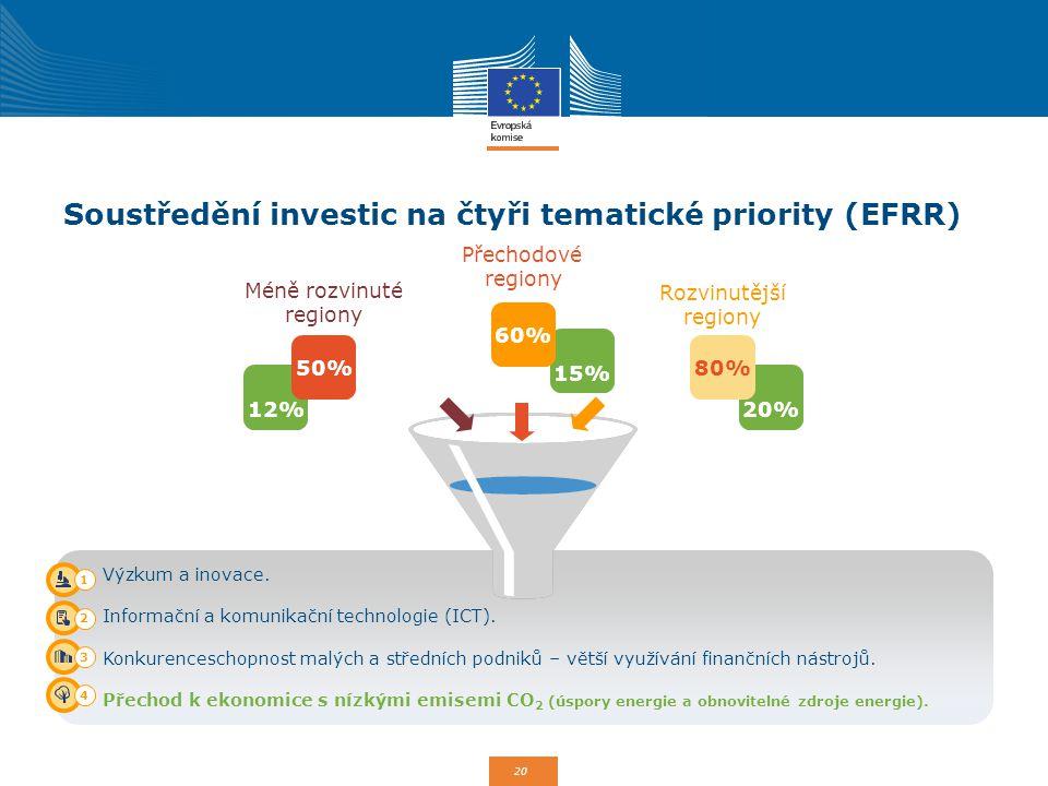 20 Výzkum a inovace. Informační a komunikační technologie (ICT). Konkurenceschopnost malých a středních podniků – větší využívání finančních nástrojů.