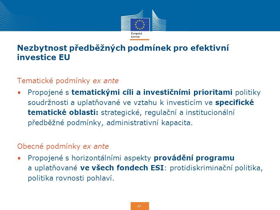 23 Nezbytnost předběžných podmínek pro efektivní investice EU Tematické podmínky ex ante Propojené s tematickými cíli a investičními prioritami politi