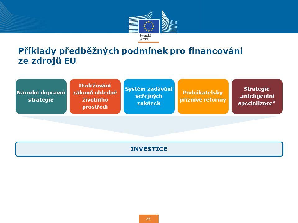 24 Příklady předběžných podmínek pro financování ze zdrojů EU INVESTICE Národní dopravní strategie Podnikatelsky příznivé reformy Dodržování zákonů oh