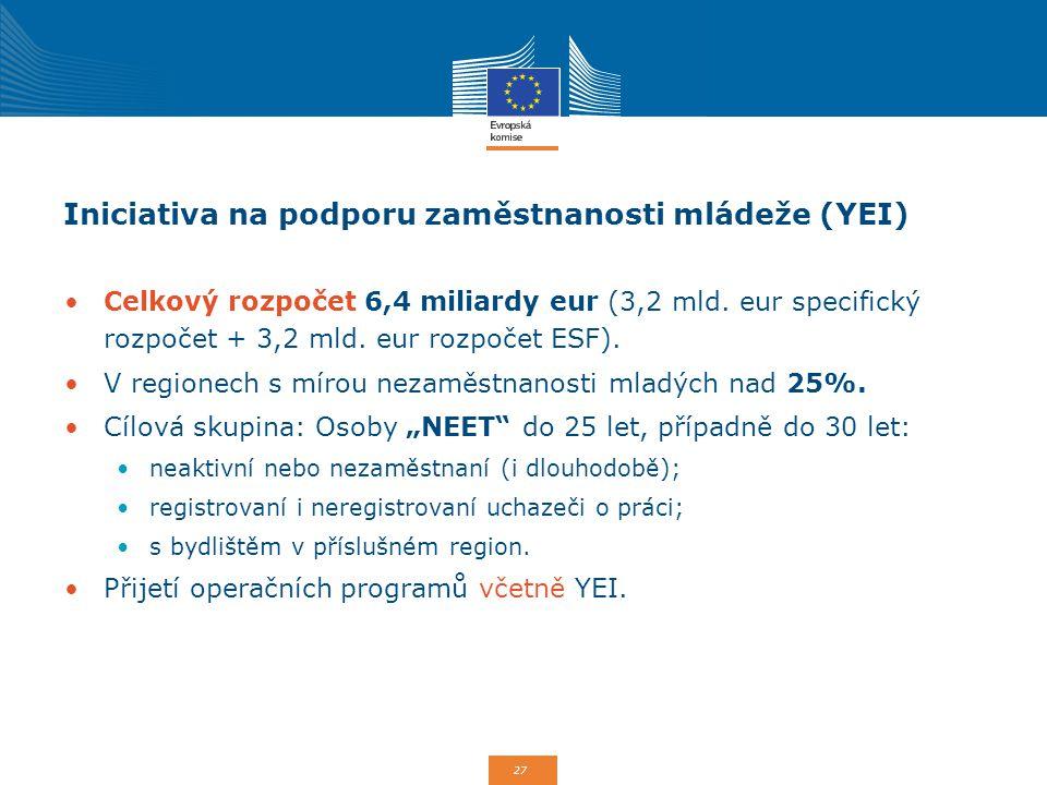 27 Iniciativa na podporu zaměstnanosti mládeže (YEI) Celkový rozpočet 6,4 miliardy eur (3,2 mld. eur specifický rozpočet + 3,2 mld. eur rozpočet ESF).