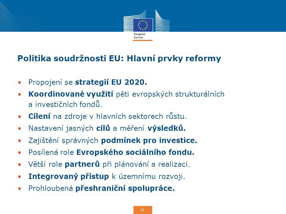 35 Politika soudržnosti EU: Hlavní prvky reformy Propojení se strategií EU 2020. Koordinované využití pěti evropských strukturálních a investičních fo