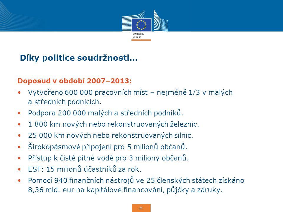 36 Díky politice soudržnosti… Doposud v období 2007–2013: Vytvořeno 600 000 pracovních míst – nejméně 1/3 v malých a středních podnicích. Podpora 200