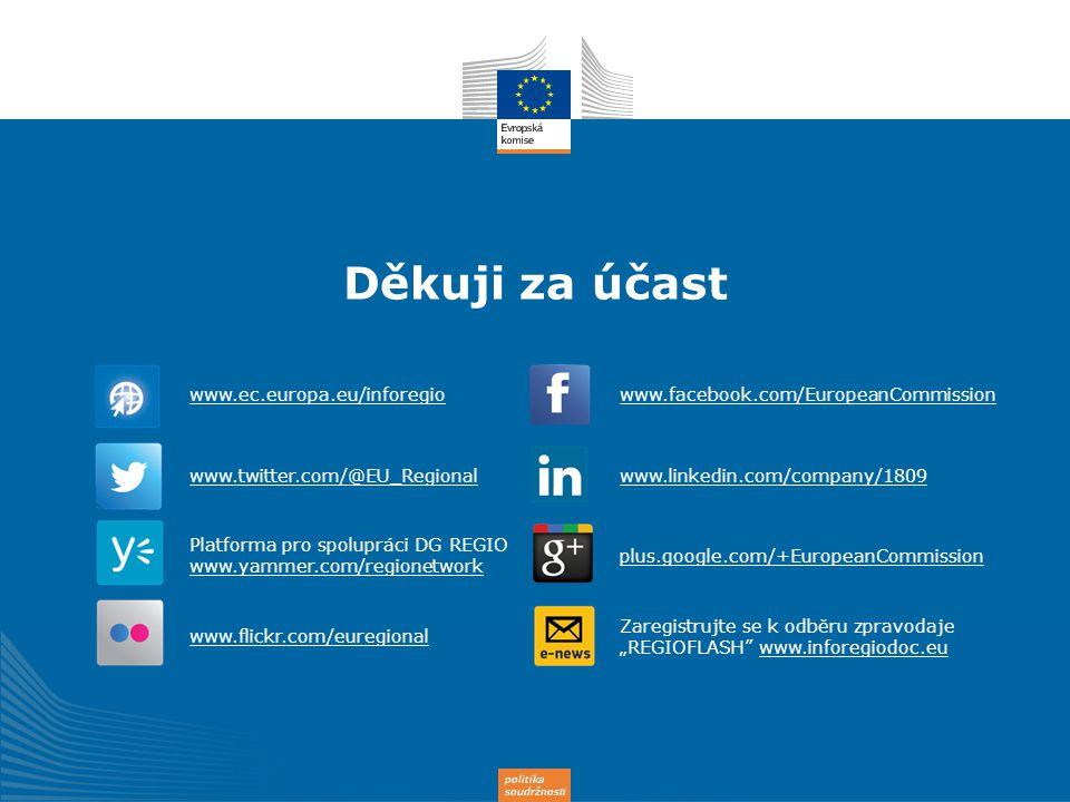 politika soudržnosti Děkuji za účast www.ec.europa.eu/inforegio www.twitter.com/@EU_Regional Platforma pro spolupráci DG REGIO www.yammer.com/regionet