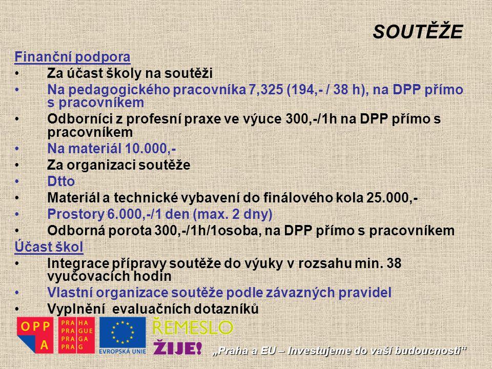 """SOUTĚŽE """"Praha a EU – Investujeme do vaší budoucnosti"""" Finanční podpora Za účast školy na soutěži Na pedagogického pracovníka 7,325 (194,- / 38 h), na"""