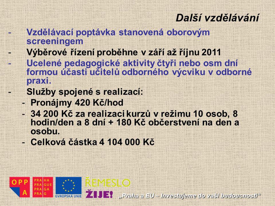 """Další vzdělávání """"Praha a EU – Investujeme do vaší budoucnosti"""" -Vzdělávací poptávka stanovená oborovým screeningem -Výběrové řízení proběhne v září a"""