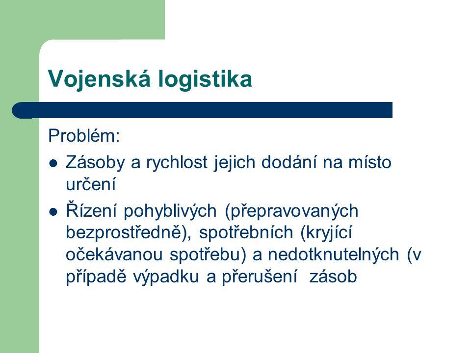 Vojenská logistika Problém: Zásoby a rychlost jejich dodání na místo určení Řízení pohyblivých (přepravovaných bezprostředně), spotřebních (kryjící oč