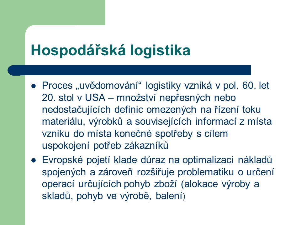 """Hospodářská logistika Proces """"uvědomování"""" logistiky vzniká v pol. 60. let 20. stol v USA – množství nepřesných nebo nedostačujících definic omezených"""