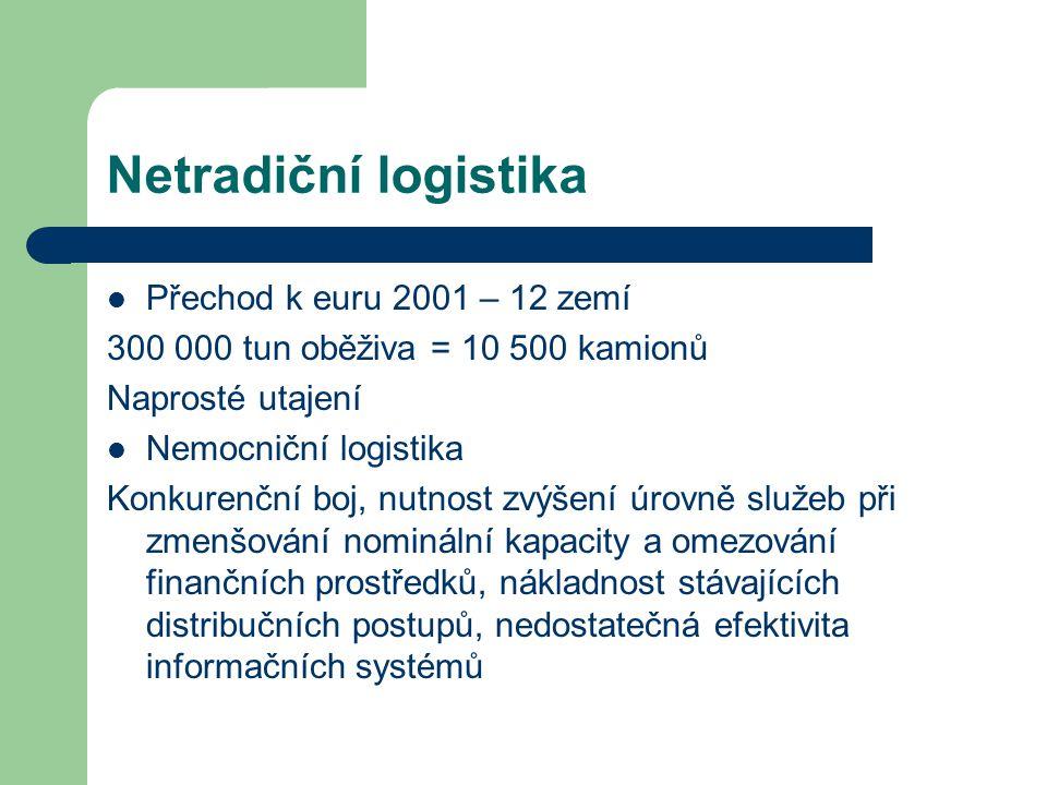 Netradiční logistika Přechod k euru 2001 – 12 zemí 300 000 tun oběživa = 10 500 kamionů Naprosté utajení Nemocniční logistika Konkurenční boj, nutnost