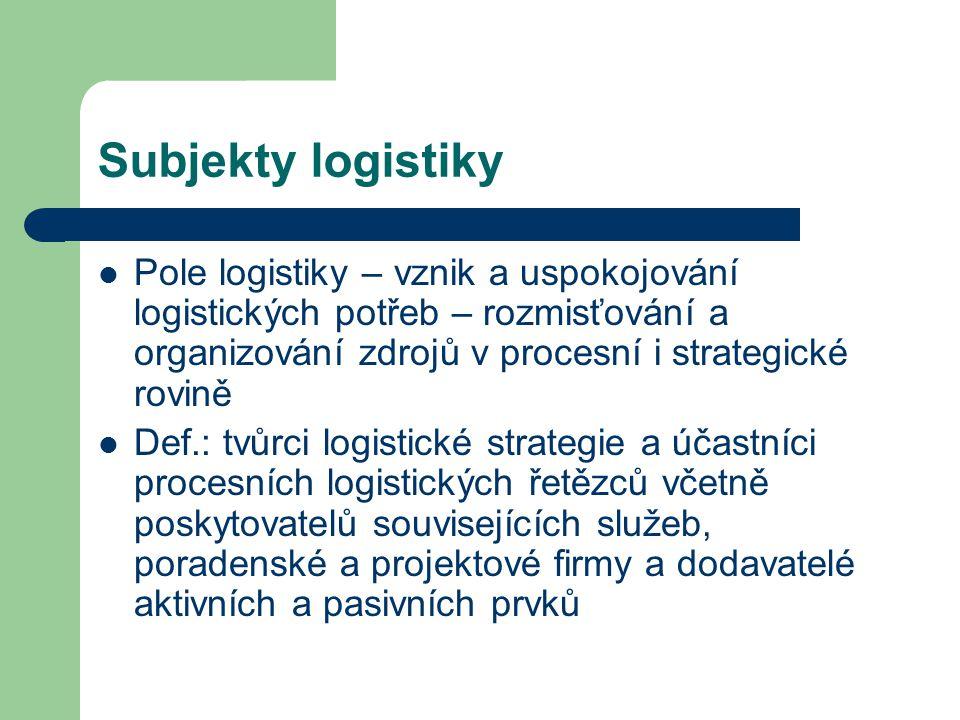 Subjekty logistiky Pole logistiky – vznik a uspokojování logistických potřeb – rozmisťování a organizování zdrojů v procesní i strategické rovině Def.