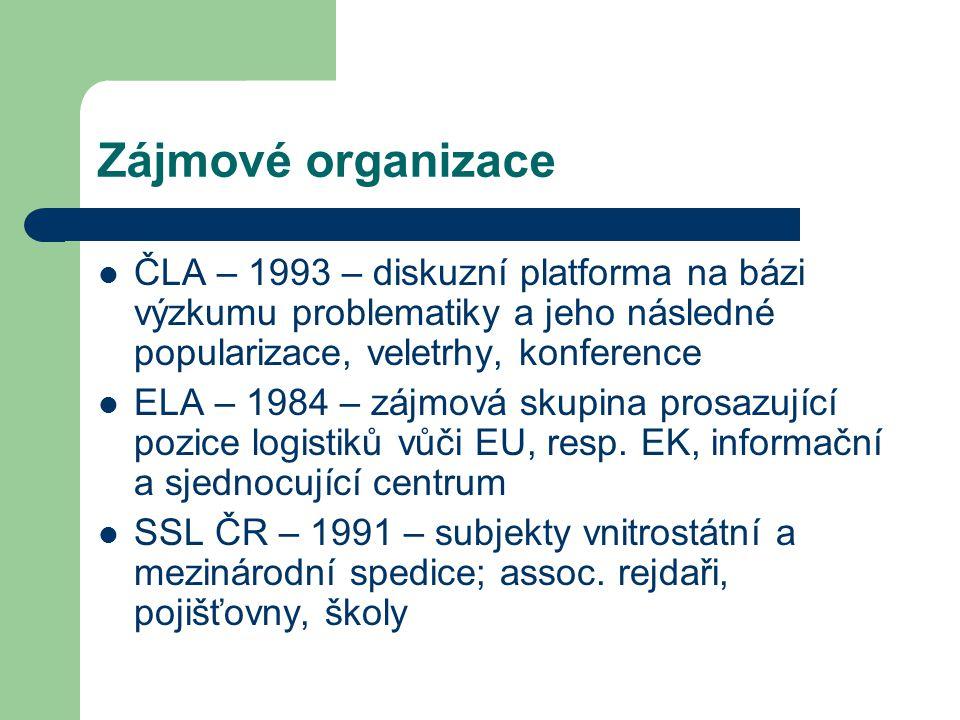 Zájmové organizace ČLA – 1993 – diskuzní platforma na bázi výzkumu problematiky a jeho následné popularizace, veletrhy, konference ELA – 1984 – zájmov