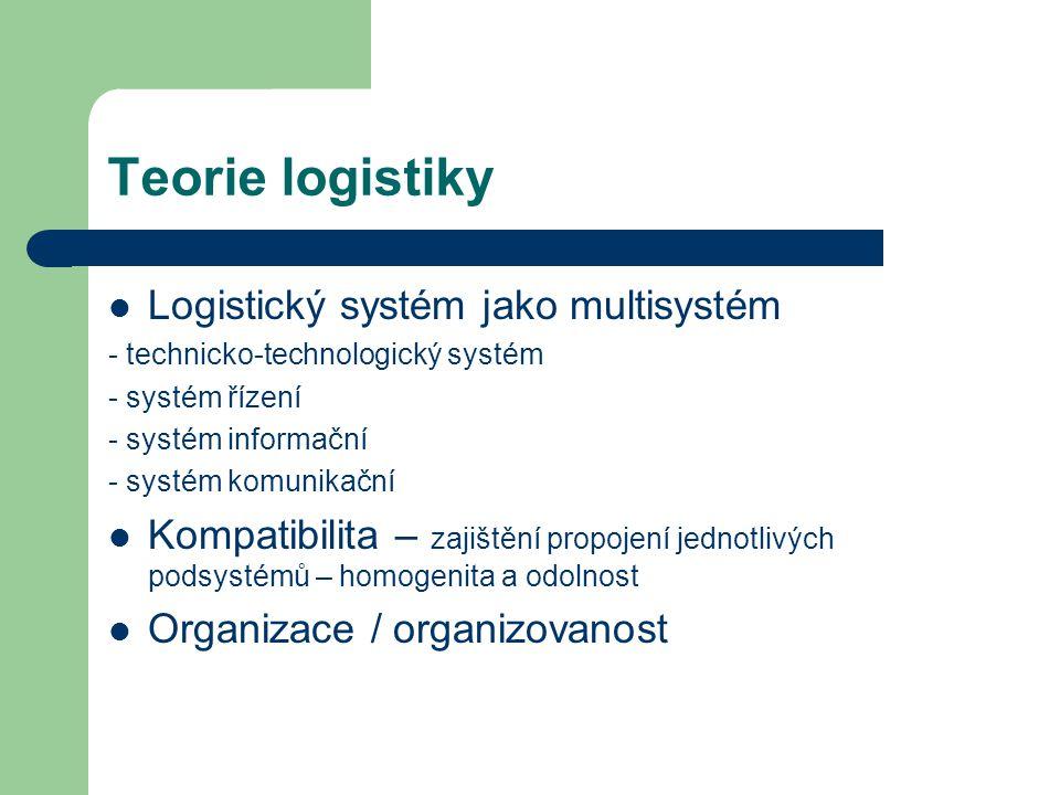 Teorie logistiky Logistický systém jako multisystém - technicko-technologický systém - systém řízení - systém informační - systém komunikační Kompatib