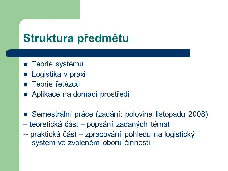Struktura předmětu Teorie systémů Logistika v praxi Teorie řetězců Aplikace na domácí prostředí Semestrální práce (zadání: polovina listopadu 2008) –