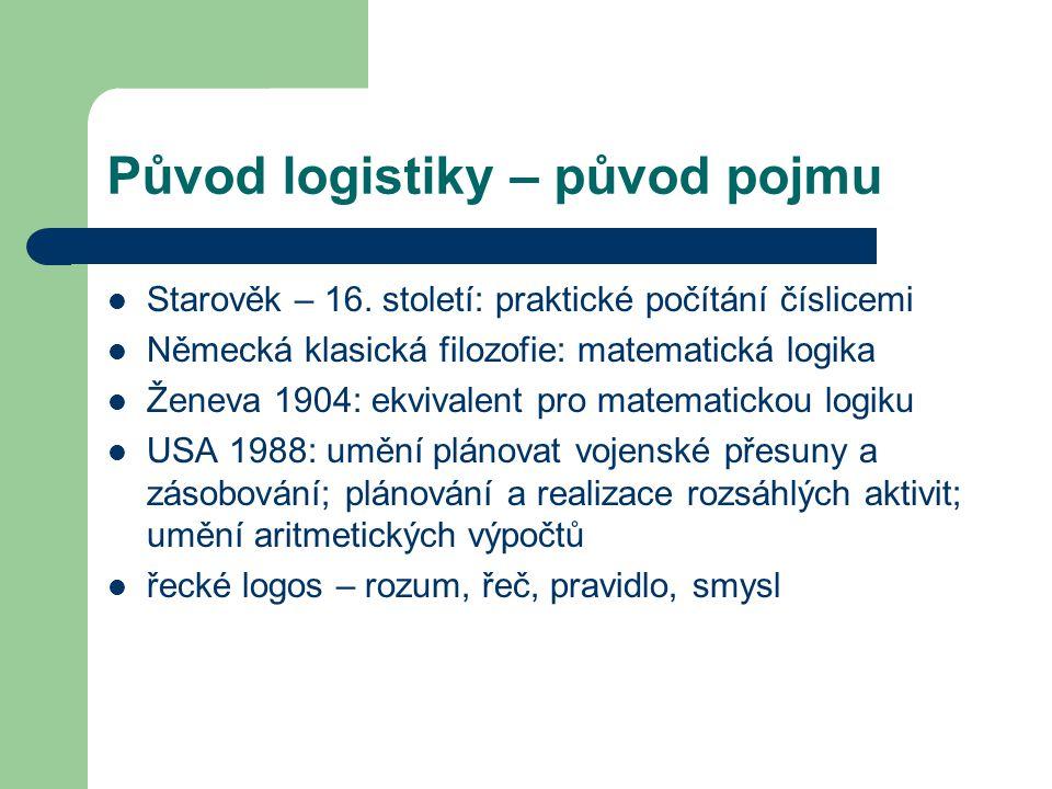 Původ logistiky – původ pojmu Starověk – 16. století: praktické počítání číslicemi Německá klasická filozofie: matematická logika Ženeva 1904: ekvival