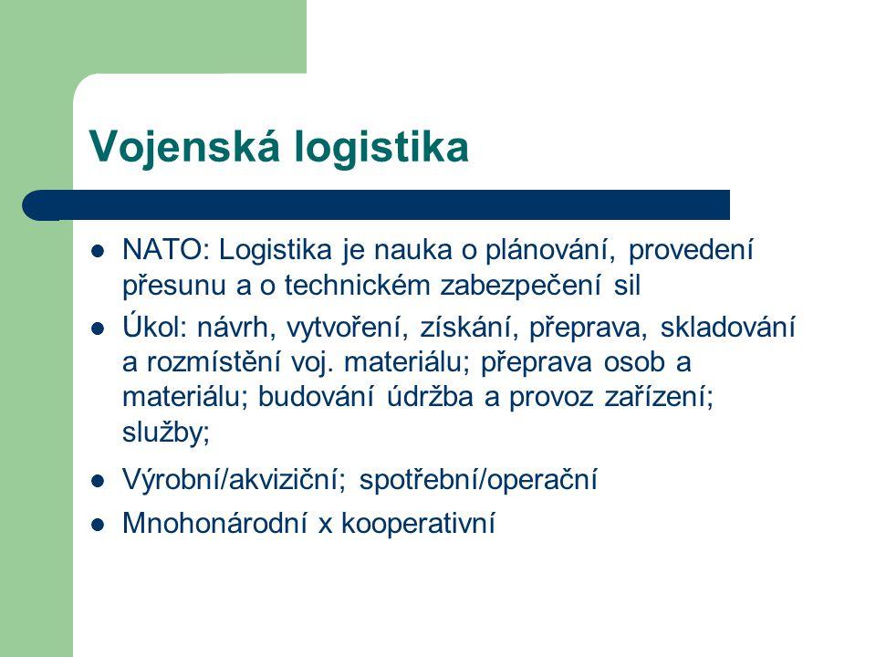 Vojenská logistika NATO: Logistika je nauka o plánování, provedení přesunu a o technickém zabezpečení sil Úkol: návrh, vytvoření, získání, přeprava, s