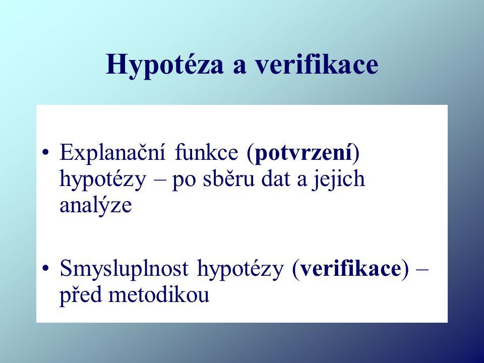 Hypotéza a verifikace Explanační funkce (potvrzení) hypotézy – po sběru dat a jejich analýze Smysluplnost hypotézy (verifikace) – před metodikou
