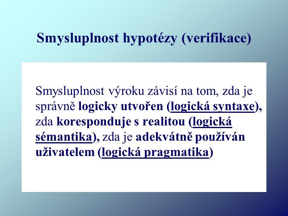 Smysluplnost hypotézy (verifikace) Smysluplnost výroku závisí na tom, zda je správně logicky utvořen (logická syntaxe), zda koresponduje s realitou (logická sémantika), zda je adekvátně používán uživatelem (logická pragmatika)