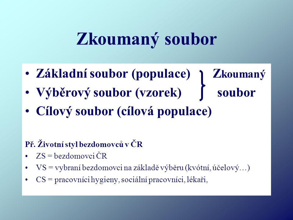 Zkoumaný soubor Základní soubor (populace) Z koumaný Výběrový soubor (vzorek) soubor Cílový soubor (cílová populace) Př.