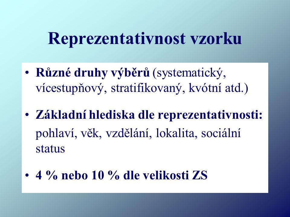 Reprezentativnost vzorku Různé druhy výběrů (systematický, vícestupňový, stratifikovaný, kvótní atd.) Základní hlediska dle reprezentativnosti: pohlaví, věk, vzdělání, lokalita, sociální status 4 % nebo 10 % dle velikosti ZS