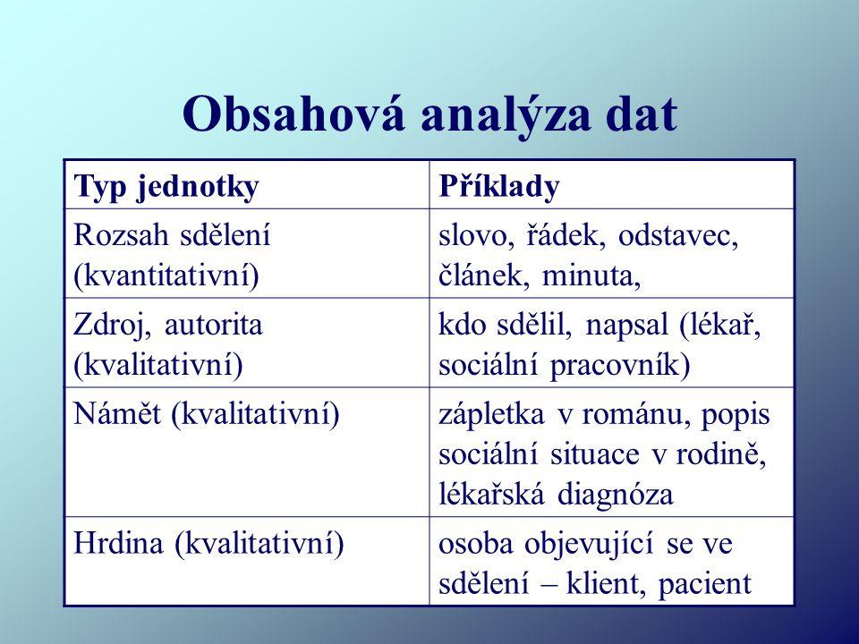 Obsahová analýza dat Typ jednotkyPříklady Rozsah sdělení (kvantitativní) slovo, řádek, odstavec, článek, minuta, Zdroj, autorita (kvalitativní) kdo sd