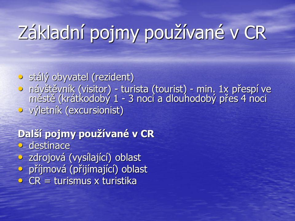 Základní pojmy používané v CR stálý obyvatel (rezident) stálý obyvatel (rezident) návštěvník (visitor) - turista (tourist) - min. 1x přespí ve městě (