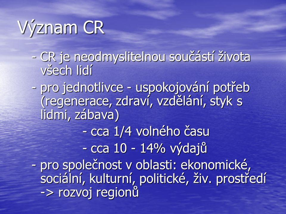 Význam CR - CR je neodmyslitelnou součástí života všech lidí - pro jednotlivce - uspokojování potřeb (regenerace, zdraví, vzdělání, styk s lidmi, zába