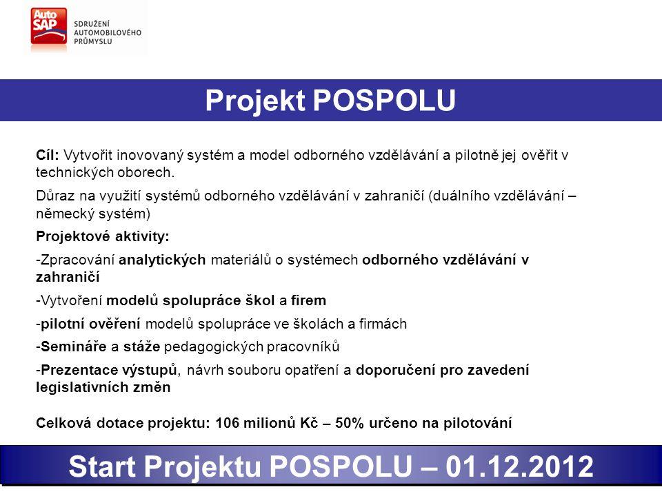 Projekt POSPOLU Cíl: Vytvořit inovovaný systém a model odborného vzdělávání a pilotně jej ověřit v technických oborech. Důraz na využití systémů odbor
