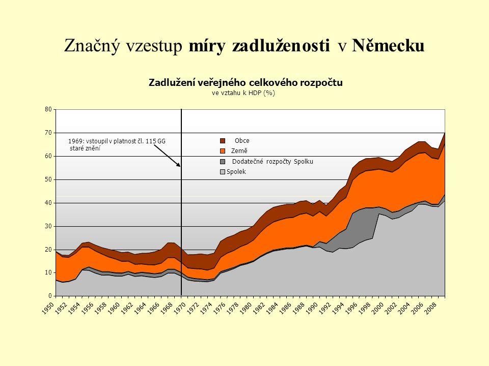 Značný vzestup míry zadluženosti v Německu