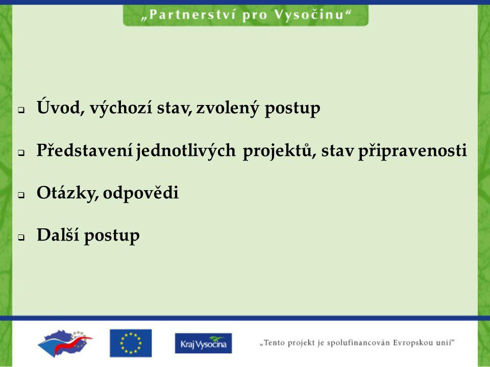 Dílčí projekt – obec Knínice III.etapa rozvoje obce: Centrum služeb a podpůrného zázemí pro venkovskou turistiku – 1.