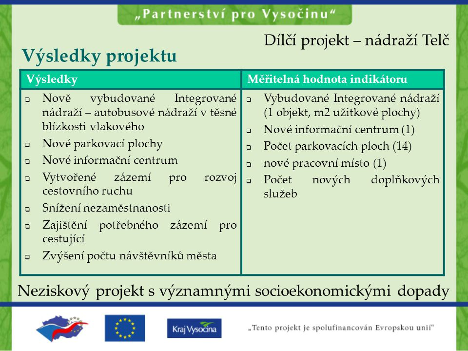 Výsledky projektu VýsledkyMěřitelná hodnota indikátoru  Nově vybudované Integrované nádraží – autobusové nádraží v těsné blízkosti vlakového  Nové p