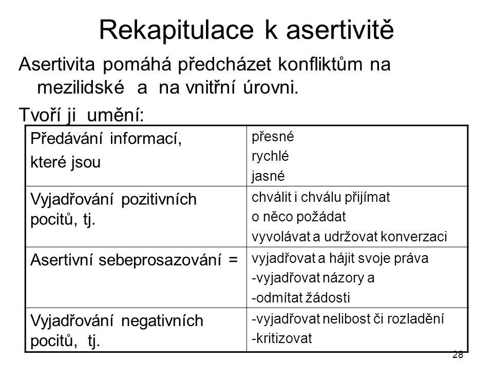28 Rekapitulace k asertivitě Asertivita pomáhá předcházet konfliktům na mezilidské a na vnitřní úrovni. Tvoří ji umění: Předávání informací, které jso