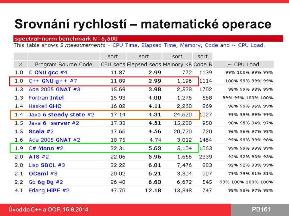 PB161 Srovnání rychlostí – matematické operace Úvod do C++ a OOP, 15.9.2014 19