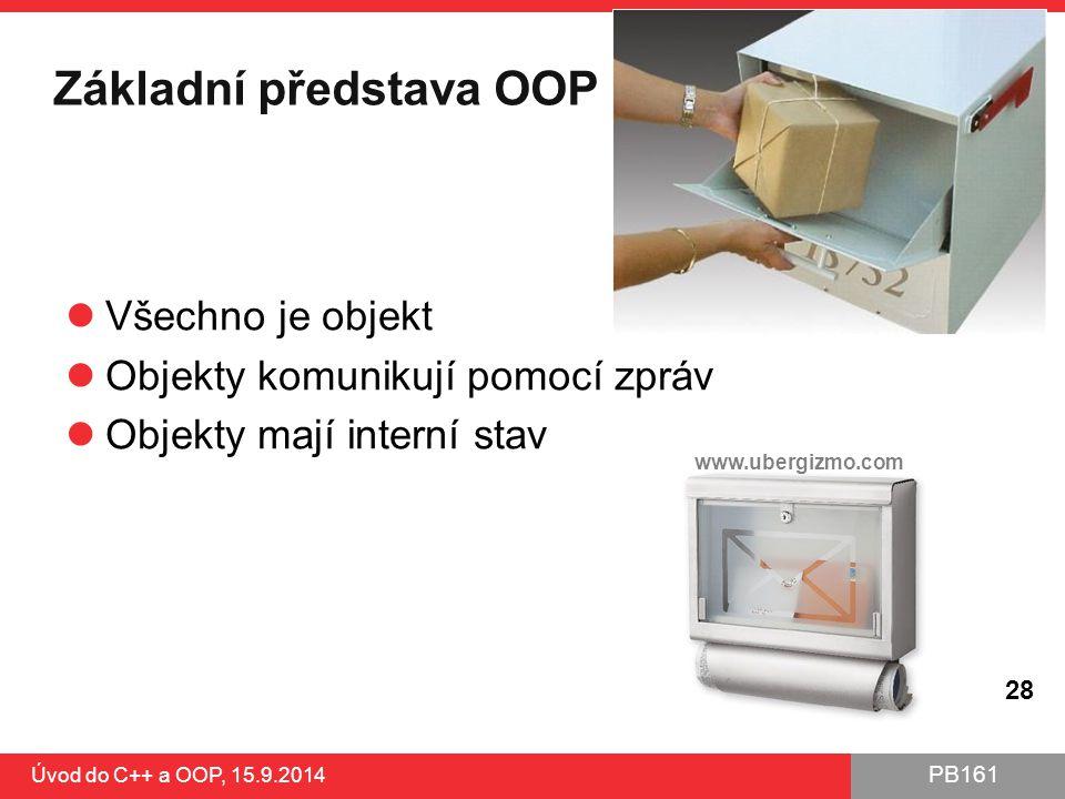 PB161 Základní představa OOP Všechno je objekt Objekty komunikují pomocí zpráv Objekty mají interní stav Úvod do C++ a OOP, 15.9.2014 28 www.ubergizmo