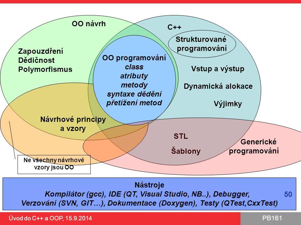 PB161 Úvod do C++ a OOP, 15.9.2014 50 C++ Šablony STL Nástroje Kompilátor (gcc), IDE (QT, Visual Studio, NB..), Debugger, Verzování (SVN, GIT…), Dokum