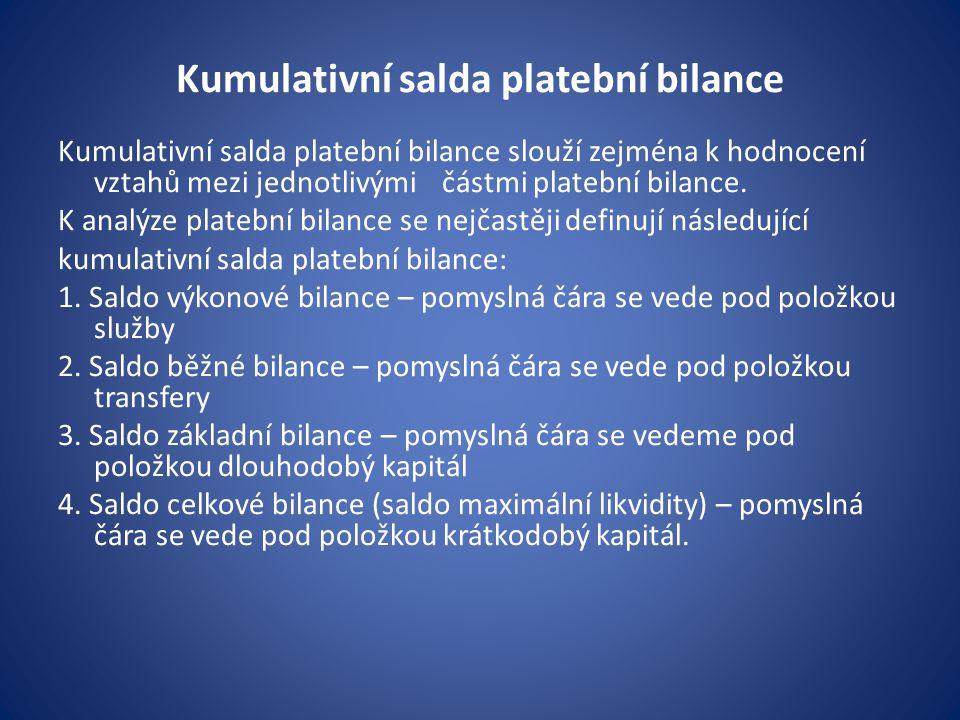 Kumulativní salda platební bilance Kumulativní salda platební bilance slouží zejména k hodnocení vztahů mezi jednotlivými částmi platební bilance. K a