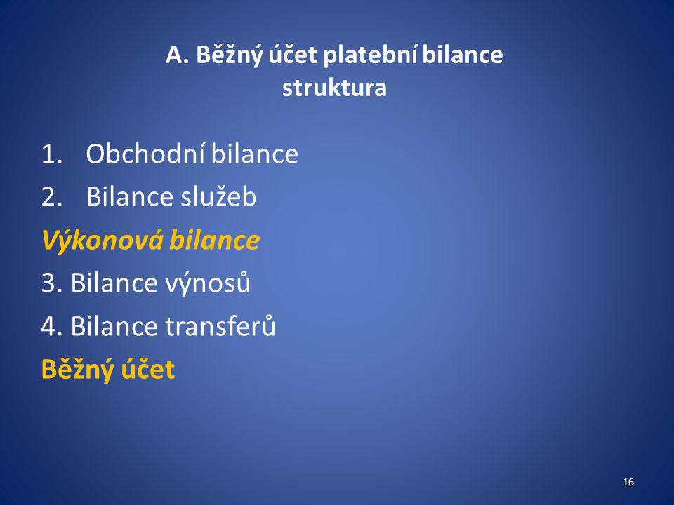 A. Běžný účet platební bilance struktura 1.Obchodní bilance 2.Bilance služeb Výkonová bilance 3. Bilance výnosů 4. Bilance transferů Běžný účet 16