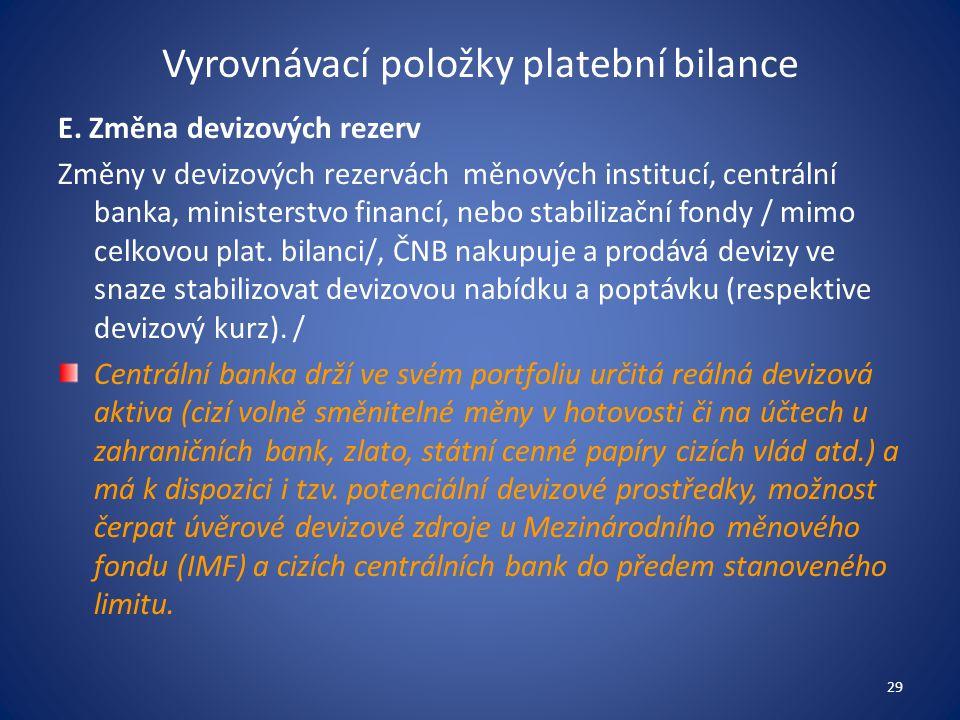 Vyrovnávací položky platební bilance E. Změna devizových rezerv Změny v devizových rezervách měnových institucí, centrální banka, ministerstvo financí