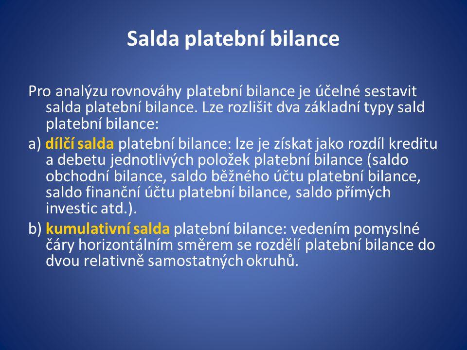 Salda platební bilance Pro analýzu rovnováhy platební bilance je účelné sestavit salda platební bilance. Lze rozlišit dva základní typy sald platební
