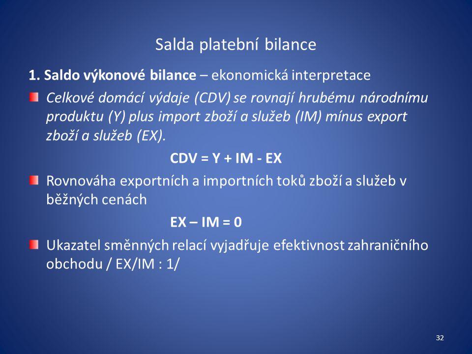 Salda platební bilance 1. Saldo výkonové bilance – ekonomická interpretace Celkové domácí výdaje (CDV) se rovnají hrubému národnímu produktu (Y) plus