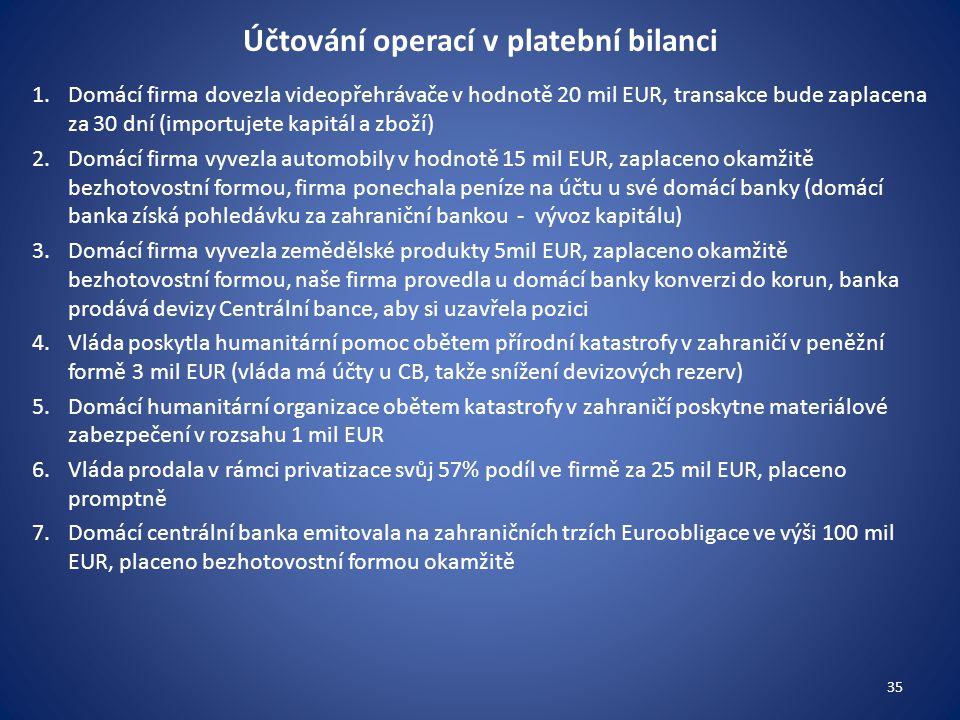 Účtování operací v platební bilanci 1.Domácí firma dovezla videopřehrávače v hodnotě 20 mil EUR, transakce bude zaplacena za 30 dní (importujete kapit